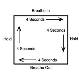 boxed breathing